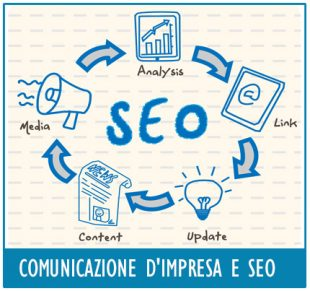 Comunicazione di impresa e SEO